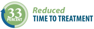 graphic 33 percent reduced time to treatment